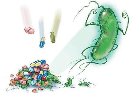美国抗生素处方合理性只有8%,受抗生素耐药性感染死亡人数上升