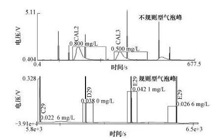 LACHAT QC8500型流动注射仪常见问题及解决方案