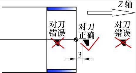 数控车削加工的安全注意事项与攻略