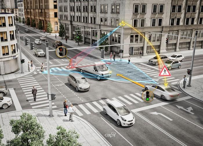2019年之后,自动驾驶或将会更加接近我们终端用户的生活
