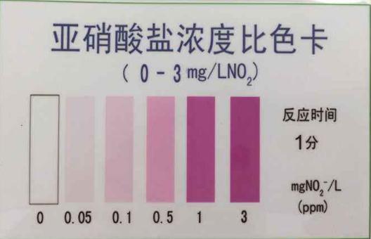天然植物提取物替代亚硝酸钠对中式培根特性的影响