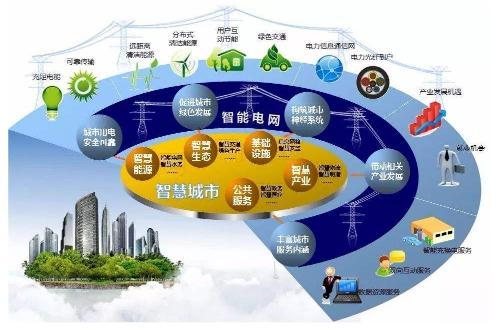 物联网与智慧城市关键技术及示范项目申报书填报流程与要求