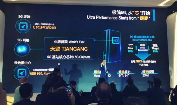 """华为发布全球首款5G基站芯片""""天罡芯、商用5G折叠屏手机"""
