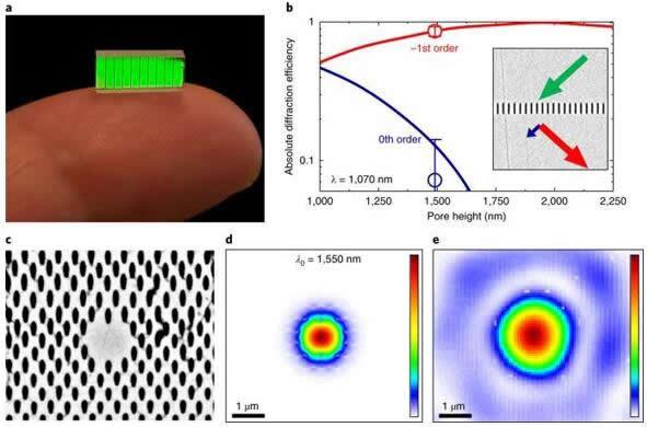 晶体纳米结构制备新技术——利用晶体的湿法刻蚀速率和多光子3D激光直写