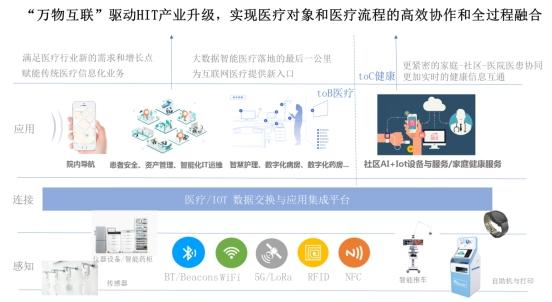 联想与创业软件及博泰服务合作,共同建设领先的智能设备