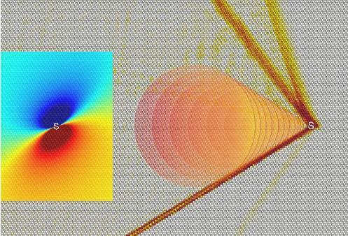 面心立方晶体材料中的螺位错能超声速