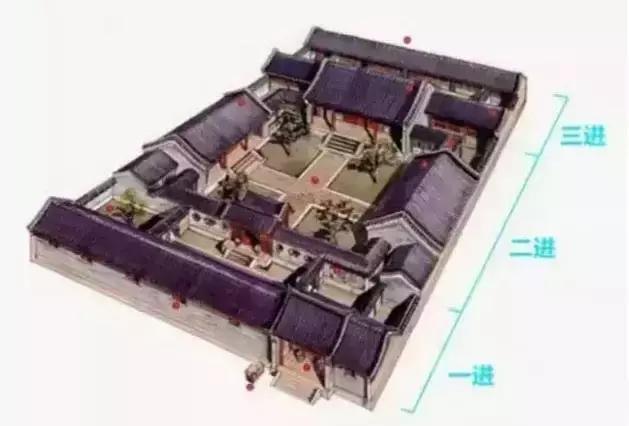 中国四合院详细图解!