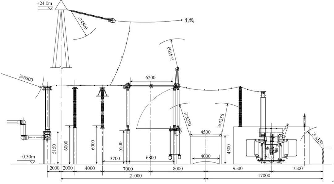 高海拔地区500kV变电站高抗回路隔离开关断口优化