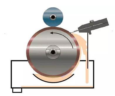 软包装复合胶盘气泡形成原因与消除方法