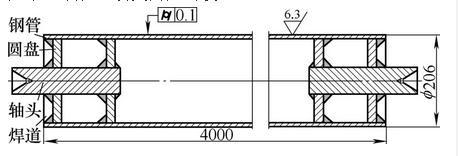 加工大型心轴造成圆柱度误差的原因与解决措施