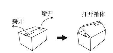 摩扣箱的设计、使用方法、优势