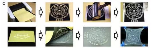 超快速柔性电子制造技术,数秒打印大面积高精度复杂液态金属电路