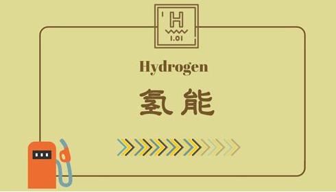 如何看待国内氢能发展热潮?