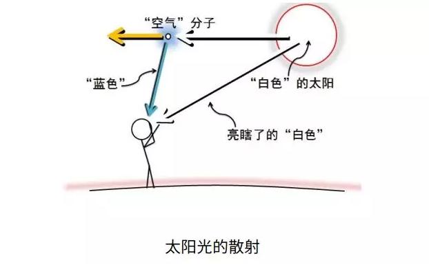 光纤通信的OFDR光频域反射技术应用