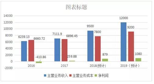 【上海技术转移2018年刊】通过技术转移提升传统企业发展空间
