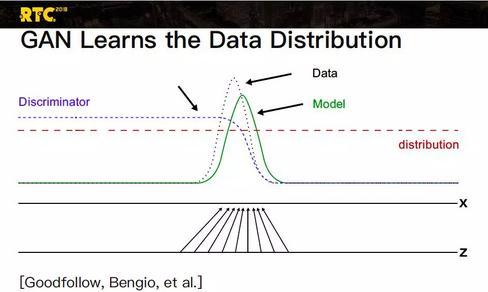 卷积神经网络应用于实时视频通信的深度学习算法研究
