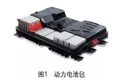 新能源汽车电池包箱体的轻量化发展
