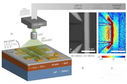 """纳米级固体半导体中""""流体状""""热流的秘密"""