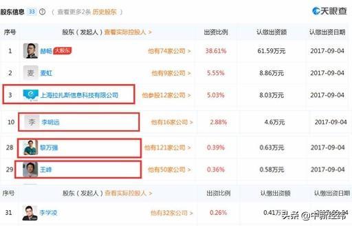 黄太吉畅香利泰(北京)餐饮管理有限公司被列失信执行人名单