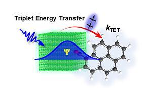 纳米晶到多环芳烃分子三线态能量转移的核心影响因素
