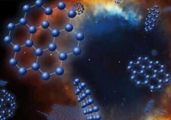 东华大学杨建平及江莞教授研究团队在硅基锂离子电池领域取得重要进展