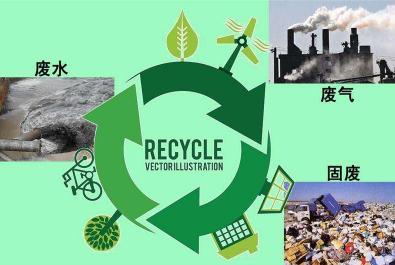 河北省环保院为环保产业提供技术支撑