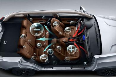 车内可吸入性空气颗粒物检测和评价方法