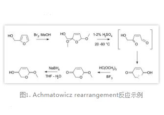 Aza-Achmatowicz重排与吲哚的亲核加成实现了(-)-Alstofolinine A首次全