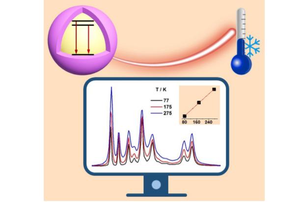 福建物构所在LiLuF4纳米晶中揭示了Nd3+离子的局域电子能级结构