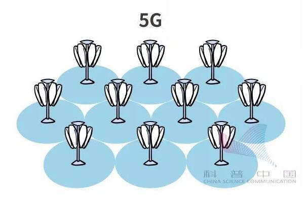 5G到底是个什么玩意儿? | Sheldon漫画