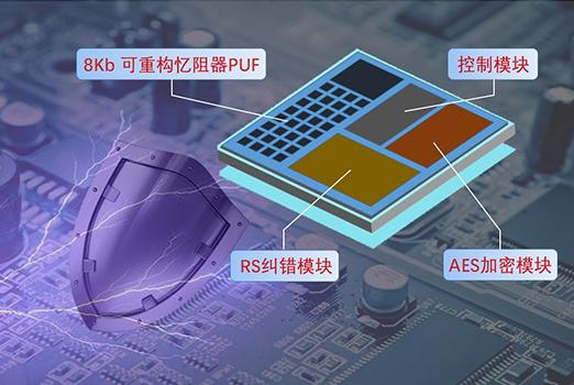清华钱鹤、吴华强团队设计出物理不可克隆函数芯片XUANWU