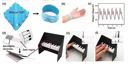 一体式离电子传感纸:使得纸张拥有了触觉传感功能