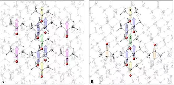 寻找一种更稳健的、普适性更强的化学键强度描述方法