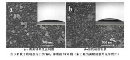 纳米二氧化钛薄膜光催化处理造纸废水最佳工艺条件