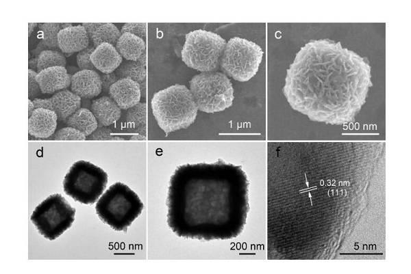 多步模板法制备分级双层空心结构CuS CoS2纳米颗粒