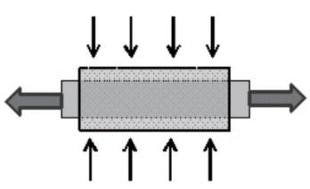 泊松比定义、公式、测量方法、用途范围,泊松比与弹性模量关系