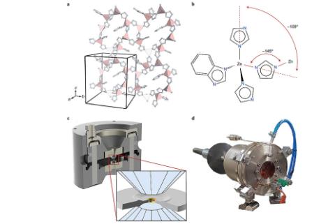 ?永久性多孔结构MOF玻璃制备方法