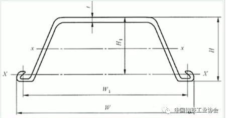 武钢有限热轧U型钢板桩实物质量和整体技术指标达国际先进水平
