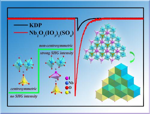 福建物质结构研究所等合作研发出首例硫酸碘酸氧铌非线性光学晶体