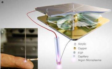"""3D打印方法研制出""""雪基摩擦生电纳米发电机"""
