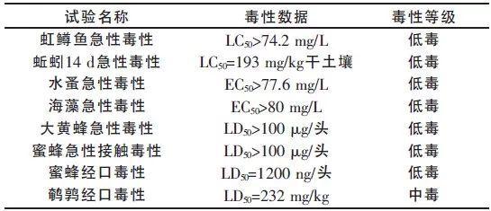 氟吡呋喃酮的理化性质、分子结构、作用机制与毒性研究