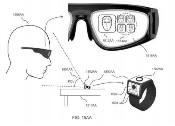 VR/AR头部公司的专利布局浅析