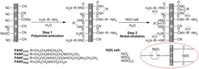 河南理工大学史显磊课题组制备出纤维负载型镍配合物催化剂