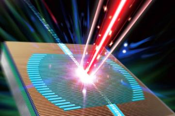 从芯片角度解读中国激光产业发展现状