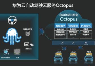 华为云自动驾驶云服务Octopus助力车企快速开发自动驾驶产品
