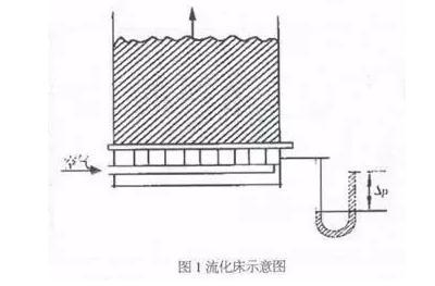 浸塑隔离栅对热塑性粉末涂料的性能要求