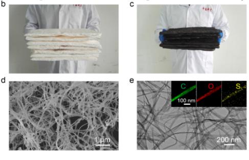 中国科大梁海伟团队研制出新型纳米纤维固体酸催化剂材料