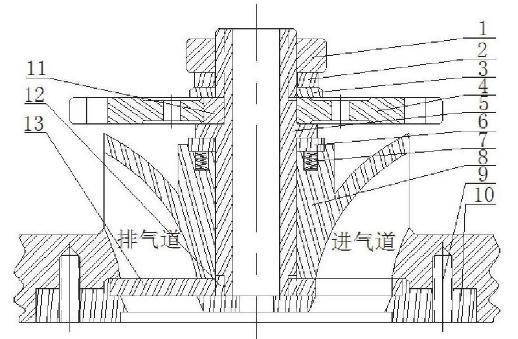 内燃机气门式配气机构改进方法