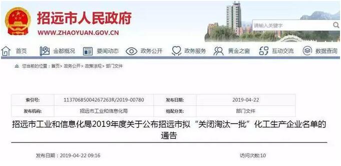 """山东省拟""""关闭淘汰一批""""化工生产企业,附名单!"""