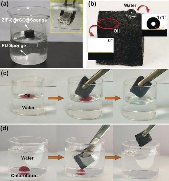 北京化工大学孟洪教授课题制备出超疏水超亲油石墨烯ZIF-8复合材料